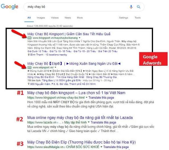 Hình ảnh minh xếp hạng tìm kiếm